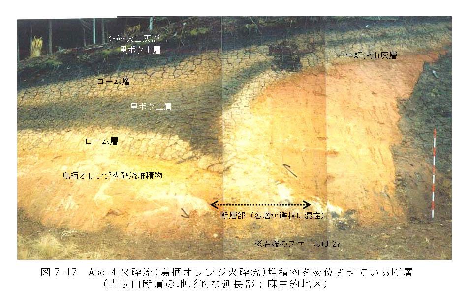 姶良Tn火山灰
